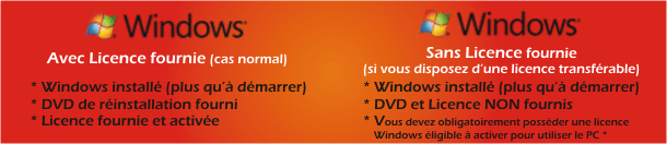 ordinateur Windows 7